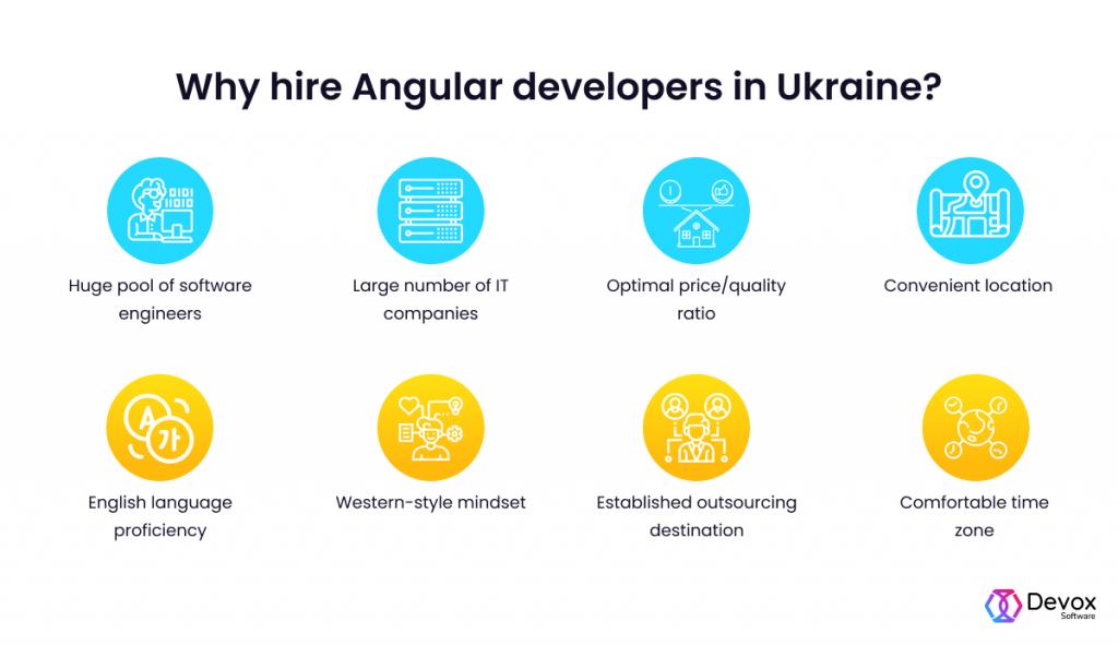 why hire angular developers in ukraine