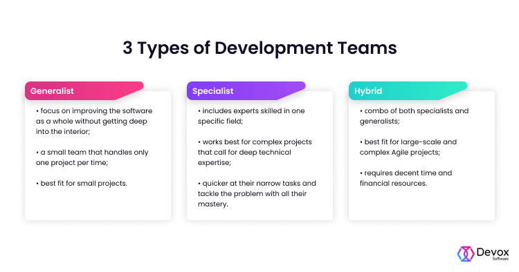 types of development teams