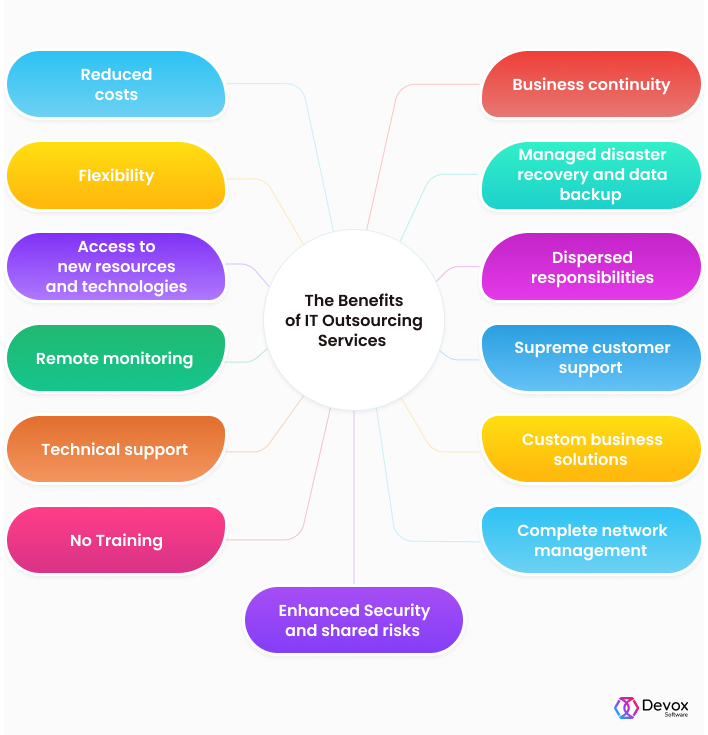 benefits of it outsourcing services